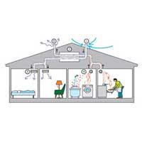 Ventilationssystem